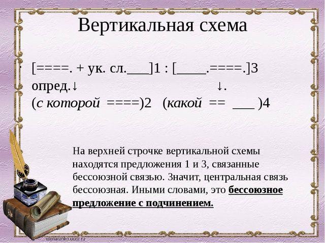 Вертикальная схема [====. + ук. сл.___]1: [____.====.]3 опред.↓  ↓...