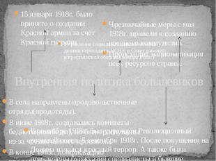 15 января 1918г. было принято о создании Красной армии за счёт Красной гварди