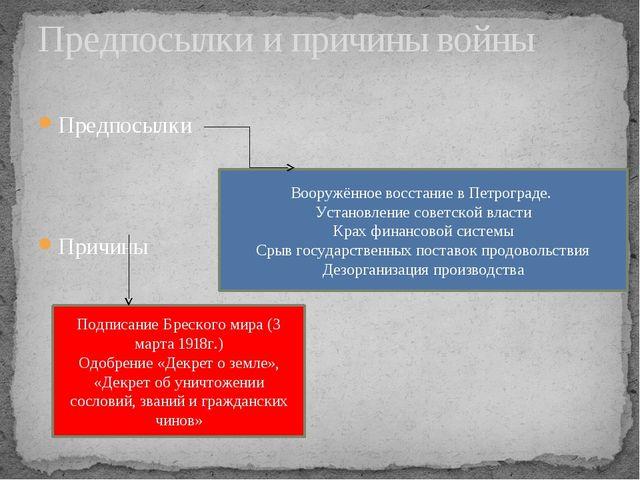 Предпосылки Причины Предпосылки и причины войны Вооружённое восстание в Петро...