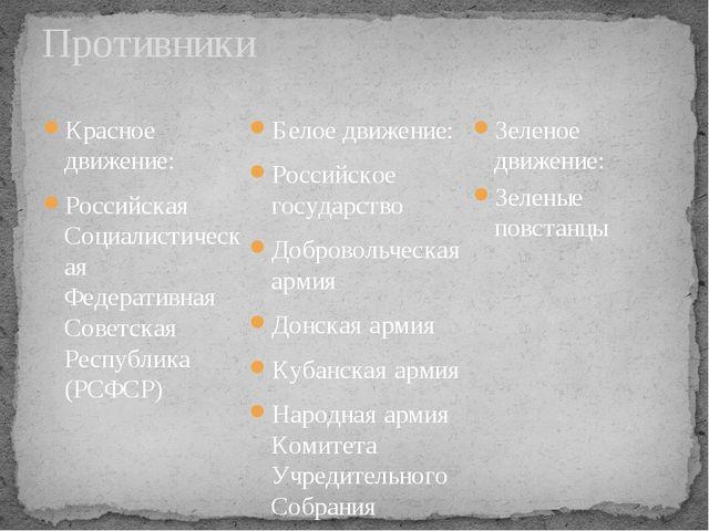 Противники Красное движение: Российская Социалистическая Федеративная Советск...
