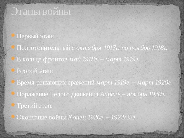 Первый этап: Подготовительный с октября 1917г. по ноябрь 1918г. В кольце фрон...