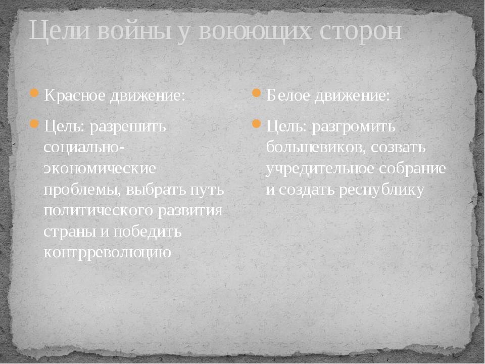 Цели войны у воюющих сторон Красное движение: Цель: разрешить социально-эконо...