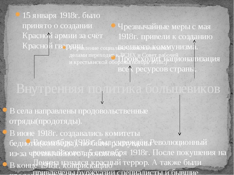 15 января 1918г. было принято о создании Красной армии за счёт Красной гварди...
