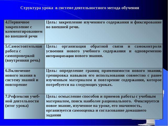 Структура урока в системе деятельностного метода обучения 4.Первичное закрепл...