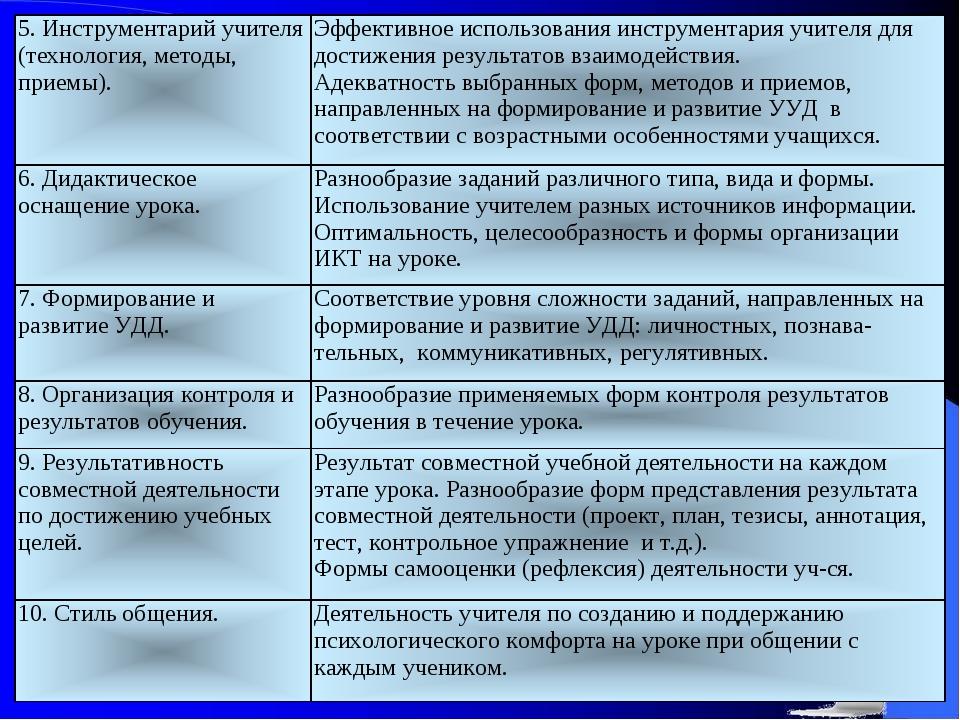 5. Инструментарий учителя (технология, методы, приемы).Эффективное использо...