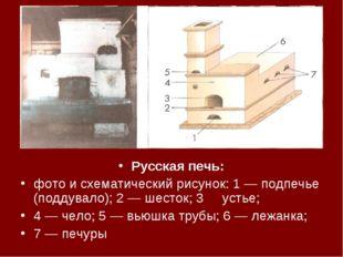 Русская печь: фото и схематический рисунок: 1 — подпечье (поддувало); 2 — шес