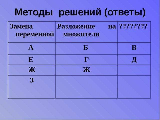 Методы решений (ответы) Замена переменной Разложение на множители ???????? А...