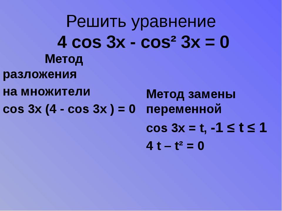 Решить уравнение 4 сos 3x - cos² 3x = 0 Метод разложения на множители сos 3x...