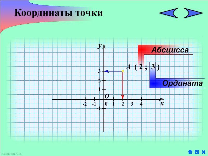 Главное помним, что x, y в геодезии располагаются не как в автокаде, а наоборот не забудем поменять местами x, y!