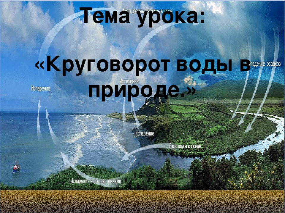 Тема урока: «Круговорот воды в природе.»