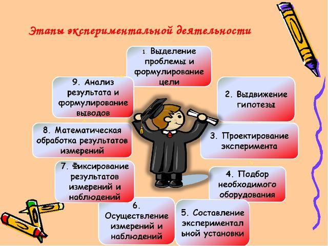 Этапы экспериментальной деятельности