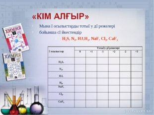 Мына қосылыстарды тотығу дәрежелері бойынша сәйкестендір H2S, N2, HJ,H2, NaF,