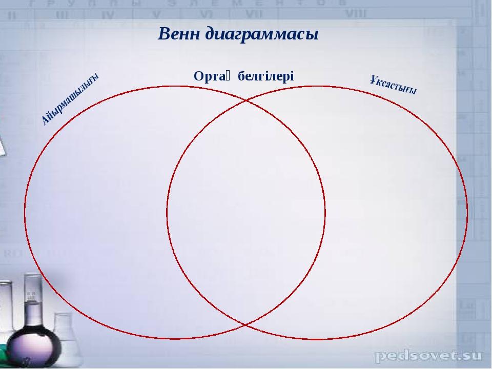 Венн диаграммасы Ортақ белгілері