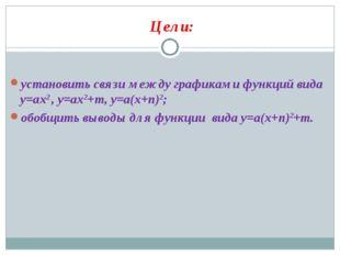 Цели: установить связи между графиками функций вида у=ах2 , у=ах2+m, у=а(х+n
