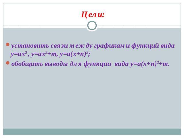 Цели: установить связи между графиками функций вида у=ах2 , у=ах2+m, у=а(х+n...