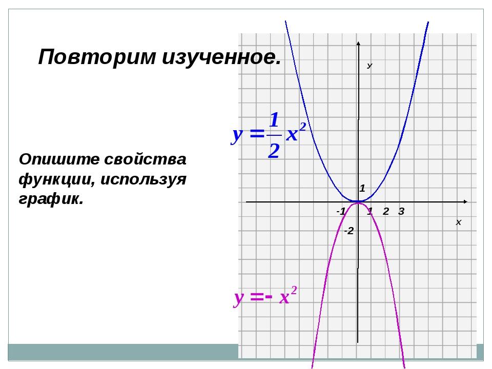 Х У 1 1 -2 2 3 -1 Опишите свойства функции, используя график. Повторим изучен...