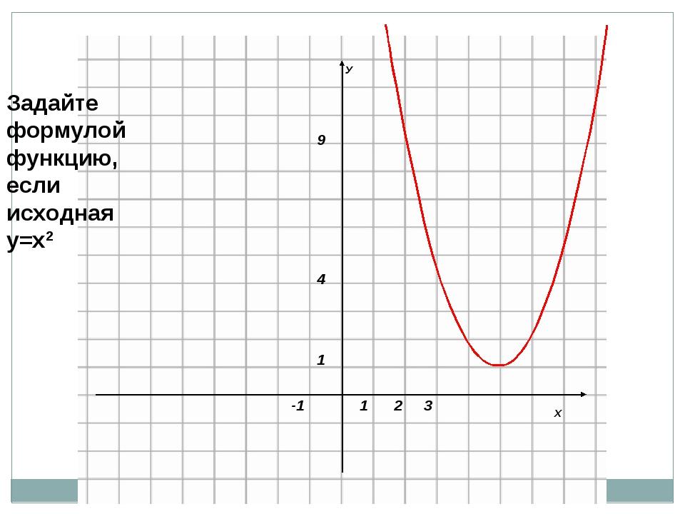 Задайте формулой функцию, если исходная у=х2
