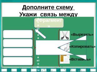 Дополните схему Укажи связь между понятиями: «Фрагмент» «Буква» «Слово» «Абза