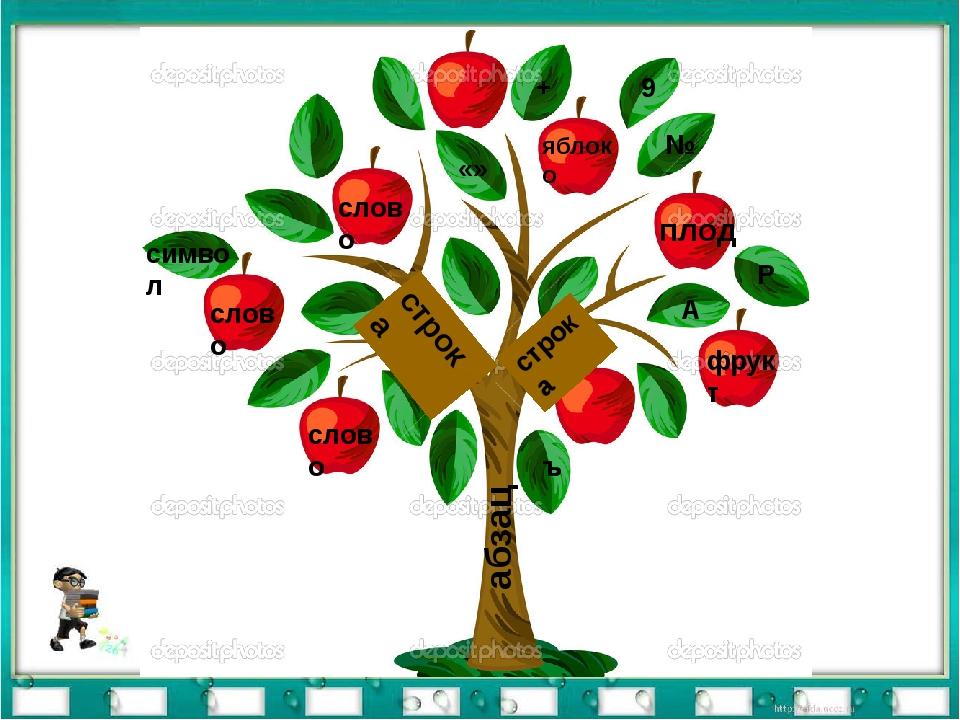 слово слово слово яблоко плод фрукт символ А Р № 9 + «» строка строка абзац ъ