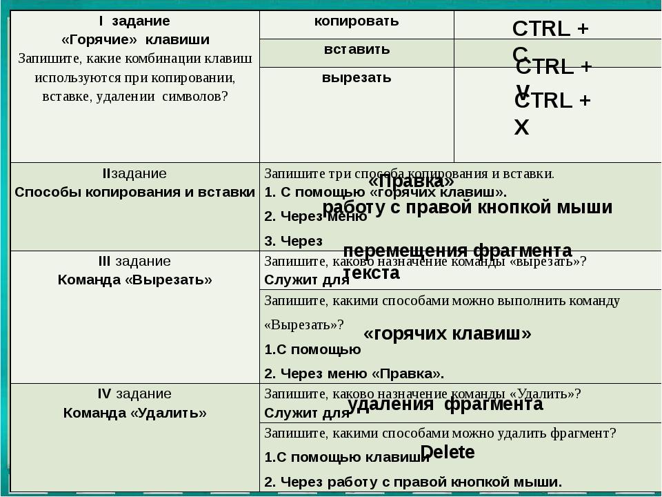 CTRL + C CTRL + V CTRL + X «Правка» работу с правой кнопкой мыши перемещения...