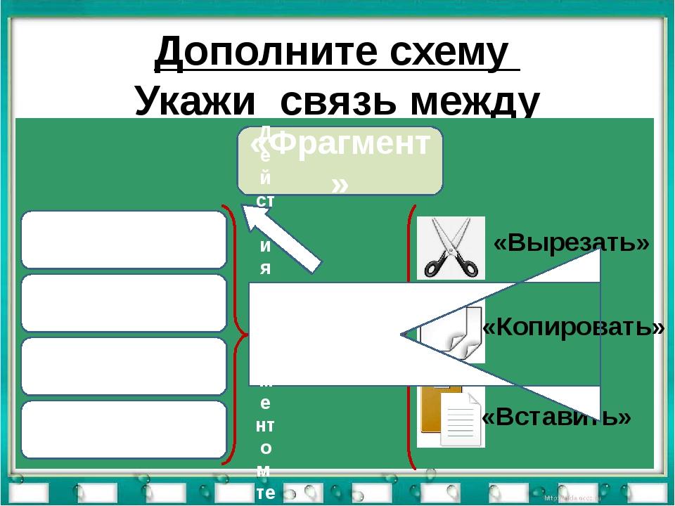 Дополните схему Укажи связь между понятиями: «Фрагмент» «Буква» «Слово» «Абза...