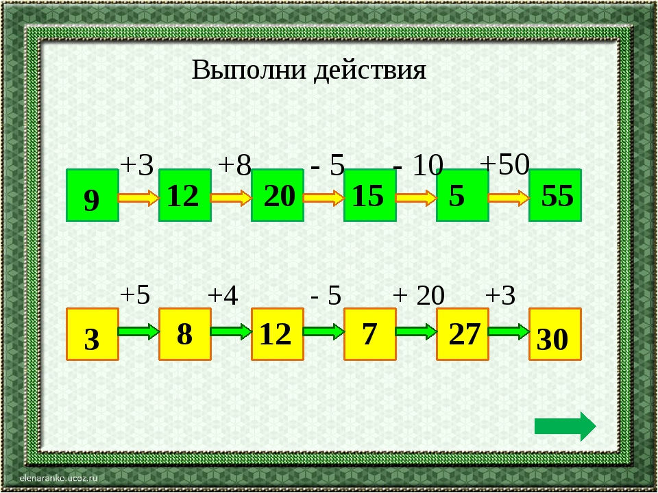 Выполни действия 9 55 +3 +8 - 5 - 10 +50 12 20 15 5 3 30 +5 +4 - 5 + 20 +3 8...