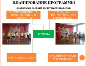 ПЛАНИРОВАНИЕ ПРОГРАММЫ Программа состоит из четырёх разделов: РИТМИКА 1 . УП