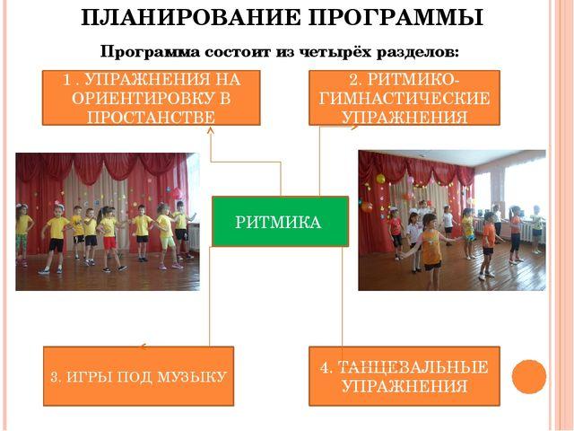 ПЛАНИРОВАНИЕ ПРОГРАММЫ Программа состоит из четырёх разделов: РИТМИКА 1 . УП...