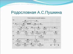 Родословная А.С.Пушкина