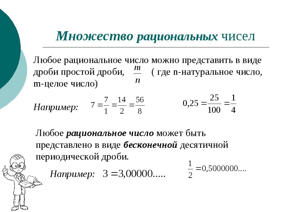 Множество рациональных чисел Любое рациональное число можно представить в вид...