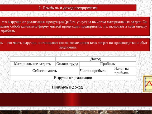 2. Прибыль и доход предприятия Доход – это выручка от реализации продукции (р...