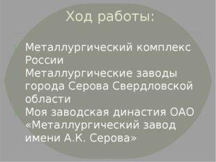 Ход работы: Металлургический комплекс России Металлургические заводы города