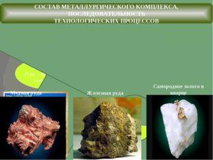 Добыча руды Обогащение руды Руда = вмещающая порода + соединение металла Выпл