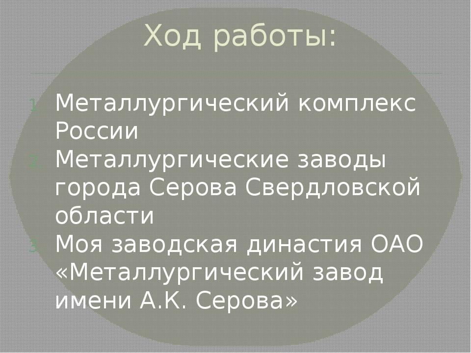 Ход работы: Металлургический комплекс России Металлургические заводы города...
