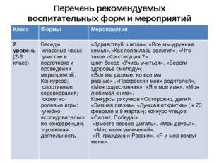 Перечень рекомендуемых воспитательных форм и мероприятий Класс ФормыМеропри