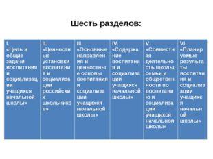Шесть разделов: I. «Цель и общие задачи воспитания и социализации учащихся н
