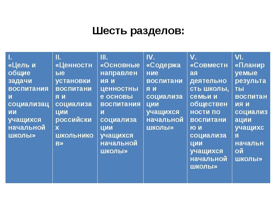 Шесть разделов: I. «Цель и общие задачи воспитания и социализации учащихся н...