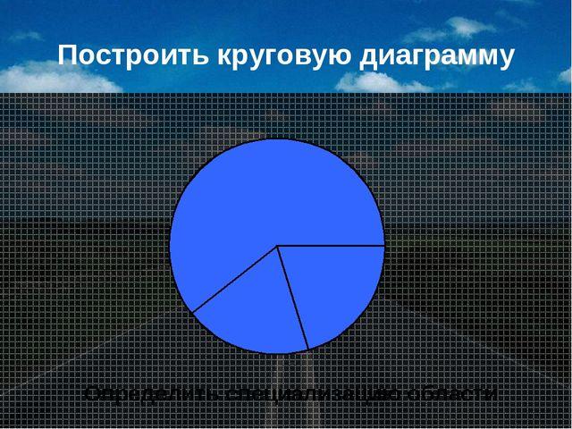Построить круговую диаграмму Определить специализацию области