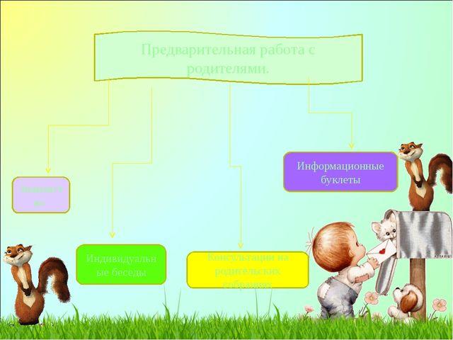 Предварительная работа с родителями. Знакомство Индивидуальные беседы Консуль...