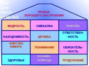 КРЫША ХОРОШЕГО НАСТРОЕНИЯ Наш дом: МКОУ СОШ №2 МУДРОСТЬ СМЕКАЛКА ЛЮБОВЬ НАХ