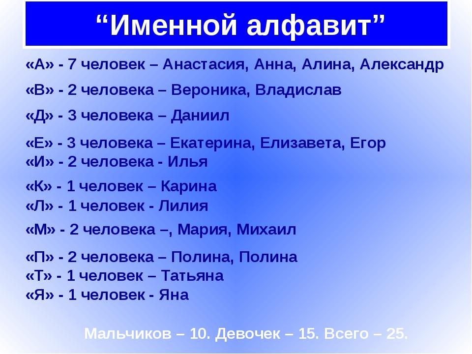 """""""Именной алфавит"""" «А» - 7 человек – Анастасия, Анна, Алина, Александр «В» -..."""