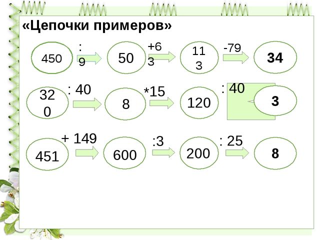 «Цепочки примеров» 450 :9 50 +63 113 -79 34 320 : 40 15 * 8 120 : 40 3 451 :3...
