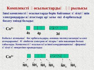 Комплексті қосылыстардың құрылысы Ішкі комплексті қосылыстарда берік байланыс