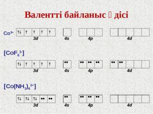 Валентті байланыс әдісі Со3+ [СоF63-] [Со(NH3)63+]  3