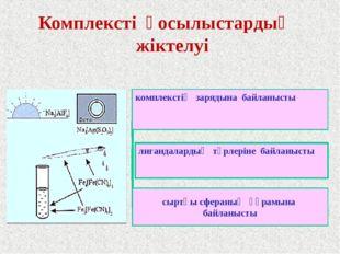 Комплексті қосылыстардың жіктелуі комплекстің зарядына байланысты по составу