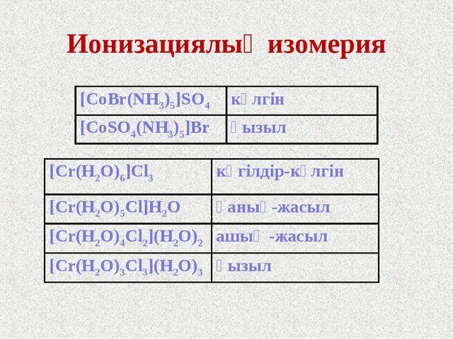 Ионизациялық изомерия [CoBr(NH3)5]SO4 күлгін [CoSO4(NH3)5]Brқызыл [Cr(H2O)6...