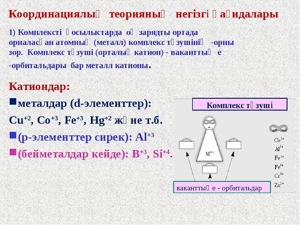 Координациялық теорияның негізгі қағидалары 1) Комплексті қосылыстарда оң зар...
