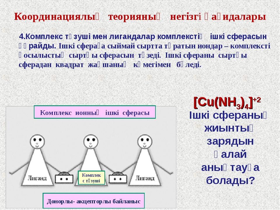 Координациялық теорияның негізгі қағидалары 4.Комплекс түзуші мен лигандалар...