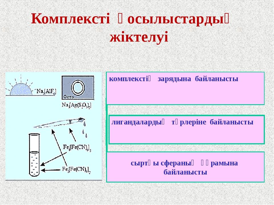 Комплексті қосылыстардың жіктелуі комплекстің зарядына байланысты по составу...