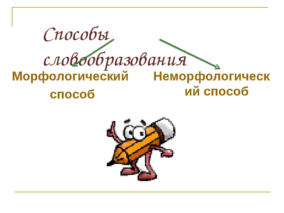 Способы словообразования Морфологический способ Неморфологический способ